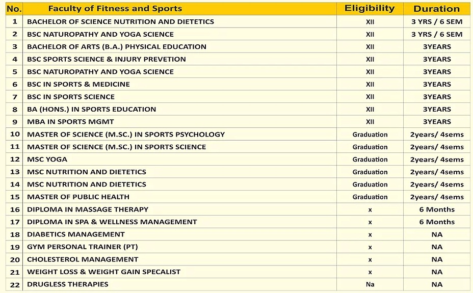 Sangai International University Sports & fitness courses