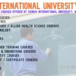 Sangai International University Manipur Courses
